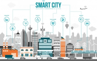 ciudades inteligentes 320x202 - Ciudades Inteligentes