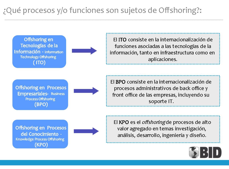 Comprendiendo los proceso KPO