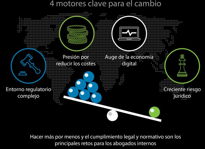 transformación digital para abogados